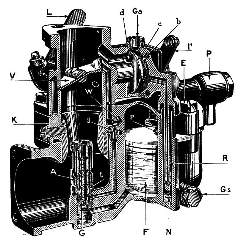 carburateur solex vertical