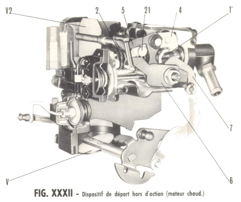 carburateur solex didta 32/32