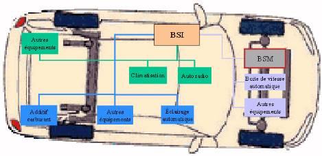 philippe b de l 39 arc automobile. Black Bedroom Furniture Sets. Home Design Ideas