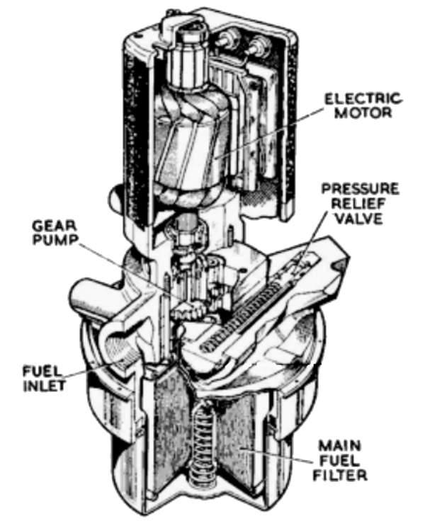 Luca Alternator Wiring Diagram