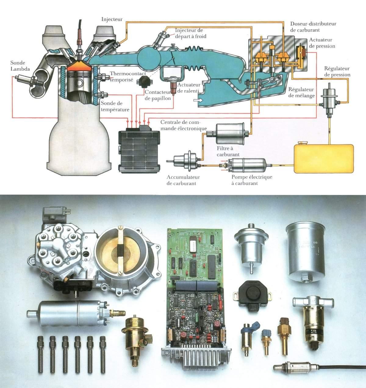 Resultat d'imatges de Bosch jetronic